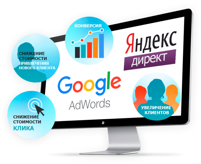 Продвижение в директе и гугле российские круизные компании официальный сайт