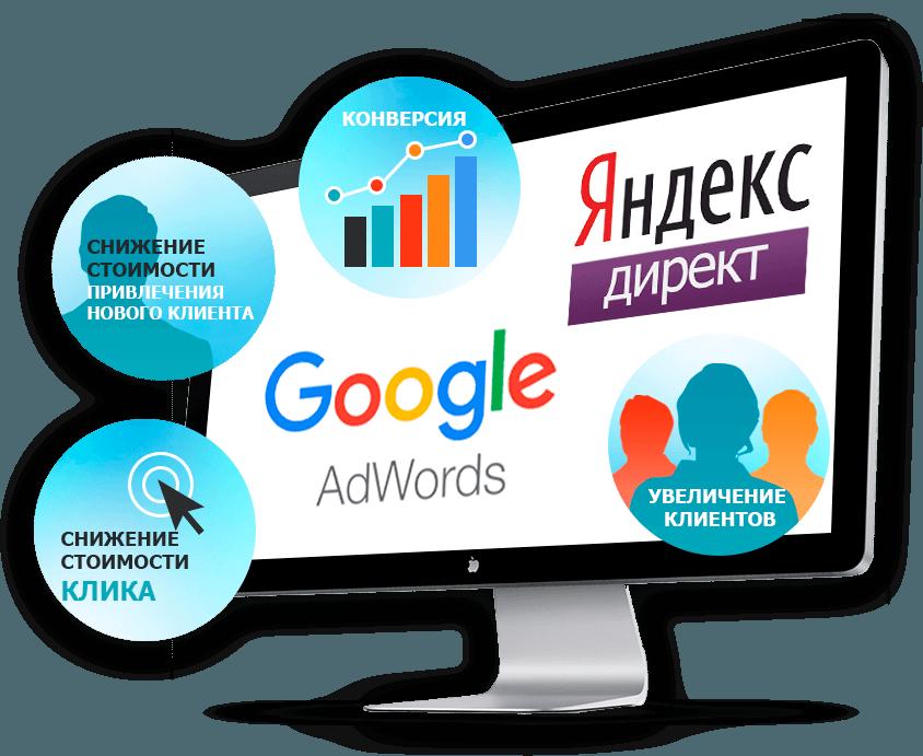 Настройка контекстной рекламы гугл